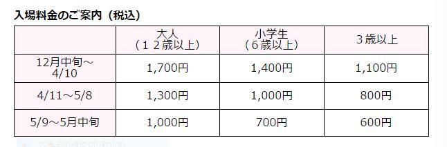 愛知県 いちご狩り タニカワ農園の料金