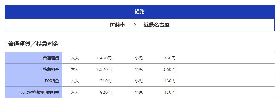 名古屋駅から伊勢市駅までの近鉄料金表