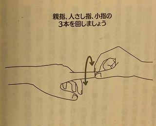 肩こり解消 指のつけ根回し やり方