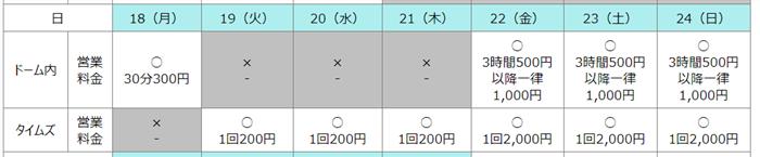 ハッピーママフェスタ日のナゴヤドーム駐車場の料金一覧
