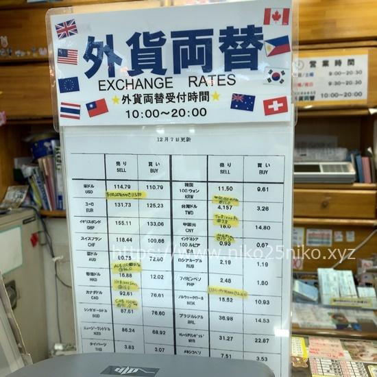 名古屋駅で外貨両替のできる場所