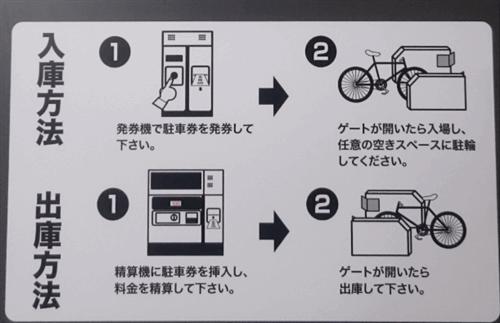 JPタワー名古屋駐輪場の料金精算の仕方