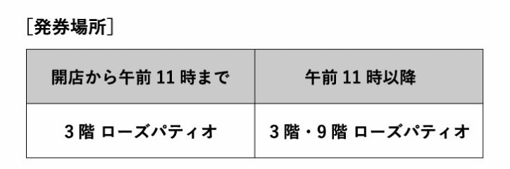 アムールデュショコラ名古屋午後の当日入場整理券の発見場所はどこ?