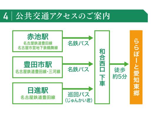 ららぽーと愛知東郷のアクセス巡回バス