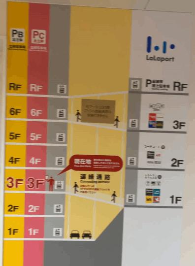 ららぽーと愛知東郷の駐車場の混雑