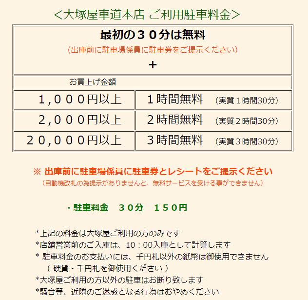 大塚屋車道本店 ご利用駐車料金