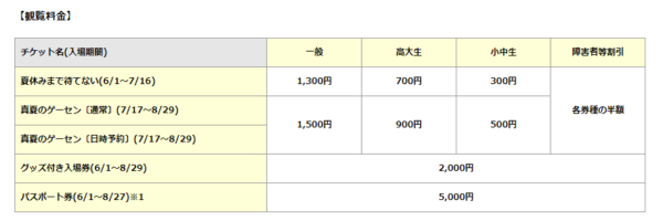 ゲーセンミュージアム2021名古屋チケットの料金と買い方は?