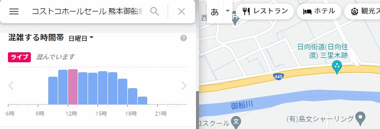 コストコ熊本御船倉庫店の今の混雑状況をグーグルマップで確認する